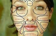 Kineska mapa lica otkriva s čime se vaše telo bori