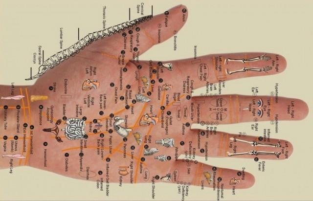 ruka tacke bola