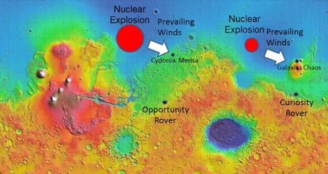 mars-nuklearne-eksplozije