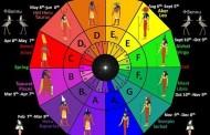 Precizan egipatski horoskop: Prema datumu rođenja otkrijte o sebi šta nikada ranije niste čuli