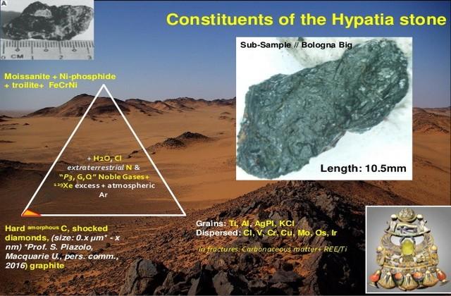 hipatia- kamen