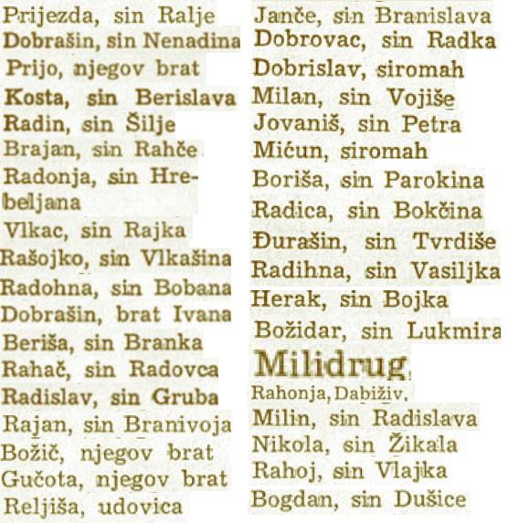 srednji vek srbija imena67