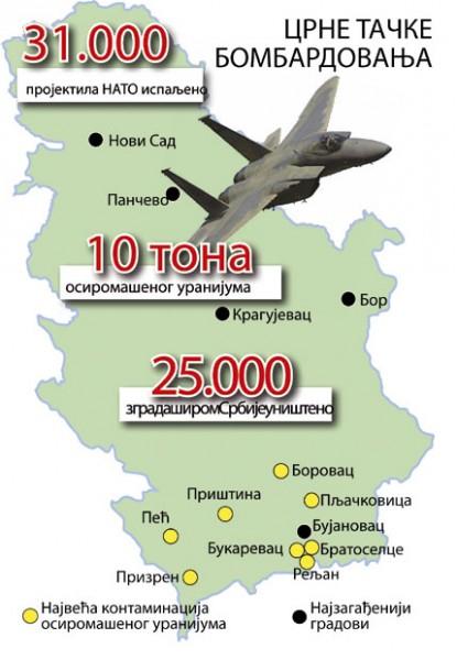 bombardovanje-uranijum-kosovo2